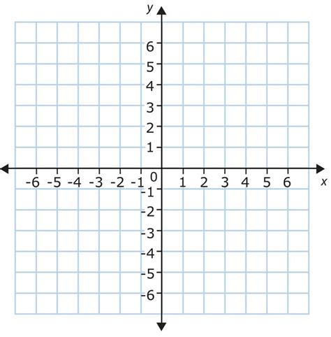 Interactive Coordinate Plane For Smartboards  School 20  Pinterest  File, Planes And Blog