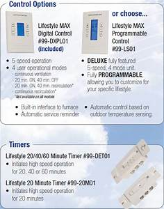 Lifebreath 155 Max Manual