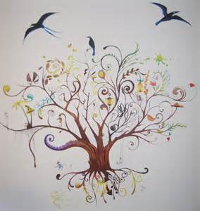 Life and Death Tree