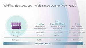 Qualcomm Announces 802 11ax  Increases Wi