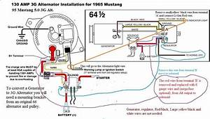 Image Result For Generator To Alternator Conversion Ford