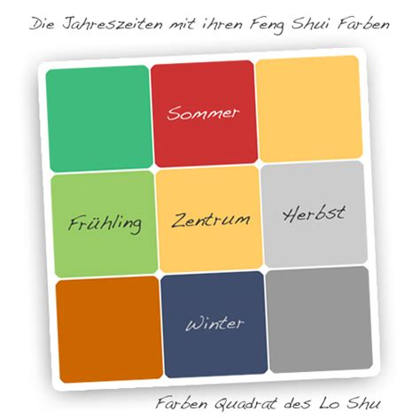 Feng Shui Farbenlehre by Emotionen Archive Farbenergie