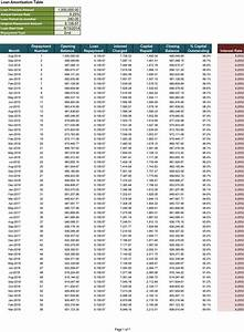 What Is The Amortization Formula 5 Amortization Schedule Calculators For Excel