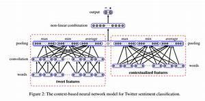 Tikz Pgf - Draw Complex Network Diagram In Latex - Tex