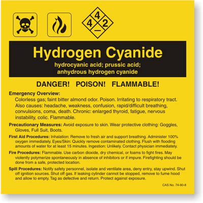 hydrogen cyanide www pixshark com images galleries