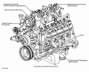 V8 Car Engine Diagram