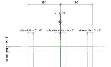jarod schultz offers a feature on creating door panels in