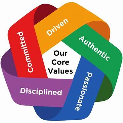 Values Core Prepessentials Schedule Course Story Prep