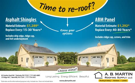 Will Metal Or Shingles Cost Me The Most? Terracotta Roof Tiles Melbourne Red Inn Queens Long Island City How To Install Sheet Metal Roofing Ann Arbor Rd Sunroom Leak Repair Cab Lights Dormer Construction Details Uk Chimney Milwaukee Wisconsin