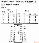 Logic Diagram Of 2 To 4 Line Decoder