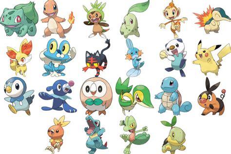 Your Favorite Pokémon Starters Ranked