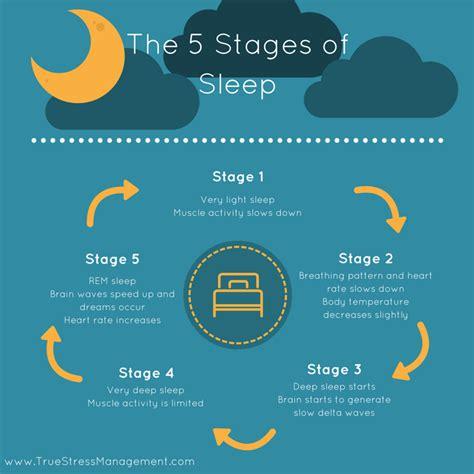 Stress And Sleep  True Stress Management