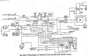 snvigtao - Sabre lawn tractor wiring diagram on