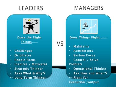 leaders  manager