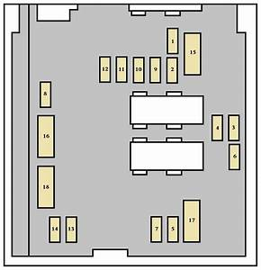 Peugeot 307  2001 - 2004  - Fuse Box Diagram