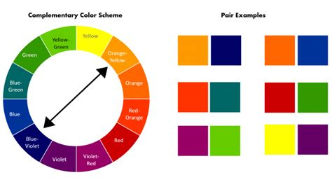 color wheel basics how to choose the right color scheme for your powerpoint slides the