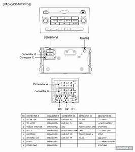 Kia Cerato 2014 User Wiring Diagram