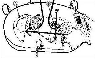 john deere sabre mower deck parts diagram john free