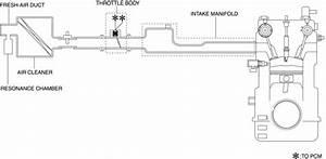 Mazda Cx-5 Service  U0026 Repair Manual - Intake Air System