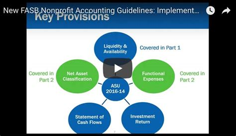 fasb nonprofit accounting guidelines whats