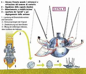 วันนี้เมื่อปี 1966 ยาน Luna 9 ของของสหภาพโซเวียตได้ลงจอดบน ...