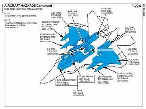 F-22 Using Drop Tanks