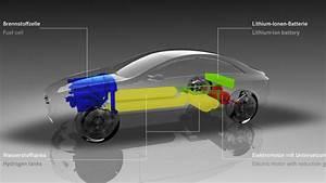Pile à Combustible Voiture : bient t des voitures qui roulent avec des piles ~ Medecine-chirurgie-esthetiques.com Avis de Voitures