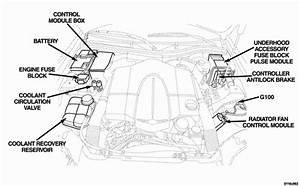 2006 Chrysler Town And Country Fuse Box Diagram