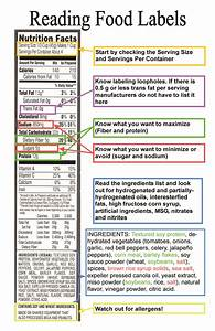 Uncover the truth about whole grains for the alzheimers for How to read medication labels