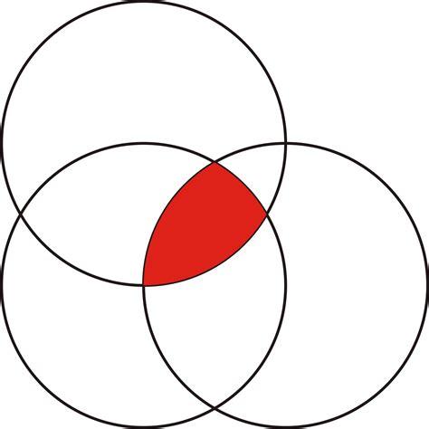 hilfe bei einem geometrie darstellungsproblem