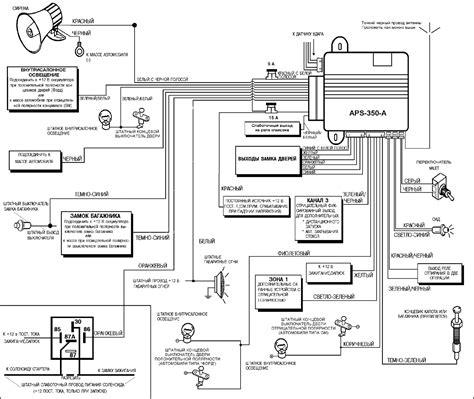 audiovox remote starter wiring diagram wiring library