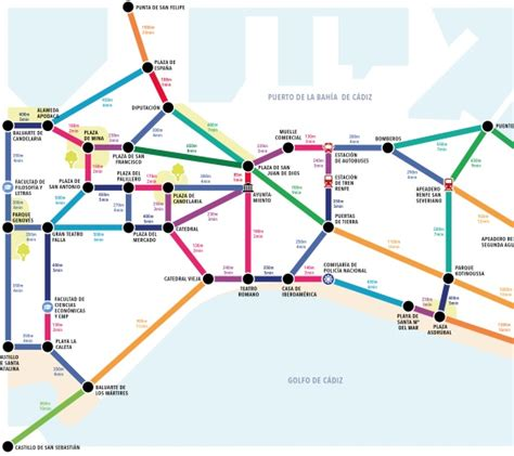 proxima estacion la plaza de tu barrio mapas de metro