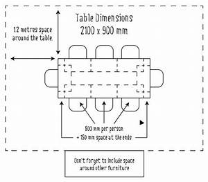 Table 6 Personnes Dimensions : dining table ~ Teatrodelosmanantiales.com Idées de Décoration