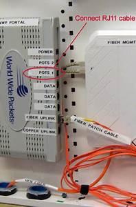 Highlands Fiber Network  U2022 Hfnvoice Installation Guide