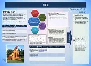 University of hawaii at manoa assessment office for Posterpresentations com templates