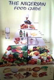 food based dietary guidelines nigeria
