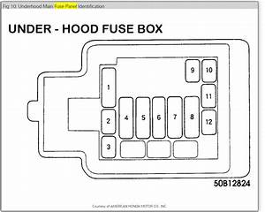 Fuse Box Diagram  I Need The Diagram On The Fuse Box Cover