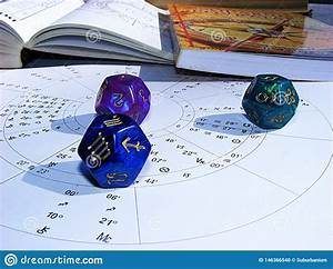 Astrology Table Amd Astro Dices Serbia April 2018