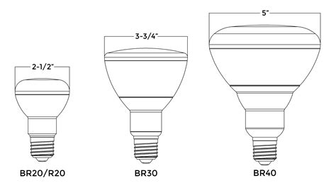 light bulb sizes home lighting 101 a guide to understanding light bulb