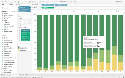 tableau software review  pricing features shortcomings