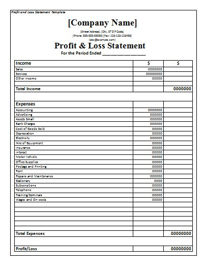 free printable profit and loss statement form profit and loss statement template a to z free printable