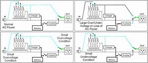 Gallery Of 3 Phase Buck Boost Transformer Wiring Diagram
