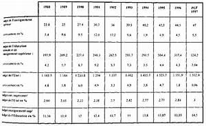 20 En Chiffre Romain : 89 en chiffre romain 1mf ~ Melissatoandfro.com Idées de Décoration