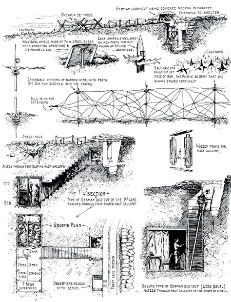 Humanities History Life The Trenches