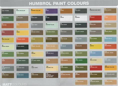 humbrol enamel paint colours home painting