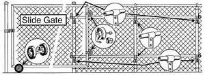 Chain Link Sliding Fence Parts Diagram