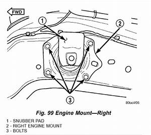 2003 Dodge Neon Motor Mounts Diagram Wiring Diagram