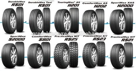 China Car Tyre Manufacturers Passenger Tubeless Tyre For