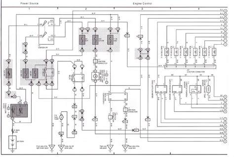Toyota Sienna Wiring Diagram Nation Forum