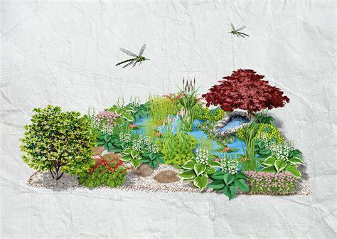 Wassergarten Obi